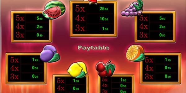 Crazy Fruits MCPcom KGR Entertainment pay
