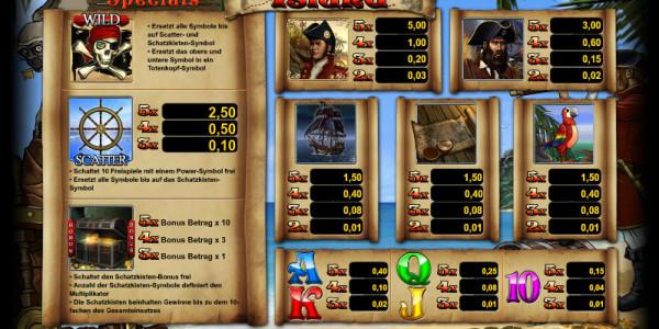 Treasure Island MCPcom KGR Entertainment1