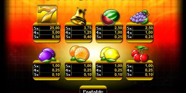 Golden Fruits MCPcom KGR Entertainment pay