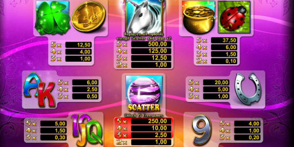 Lucky Unicorn MCPcom KGR Entertainment pay