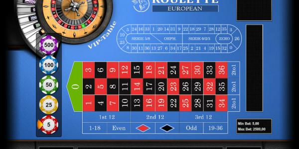 Roulette European Vip MCPcom KGR