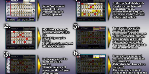 Keno Professional MCPcom KGR2