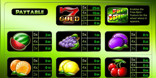 Spin'n Fruits MCPcom KGR pay