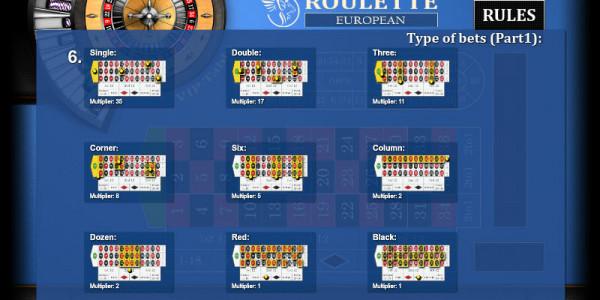 Roulette European Vip MCPcom KGR3