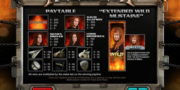 Megadeth MCPcom Leander Games pay