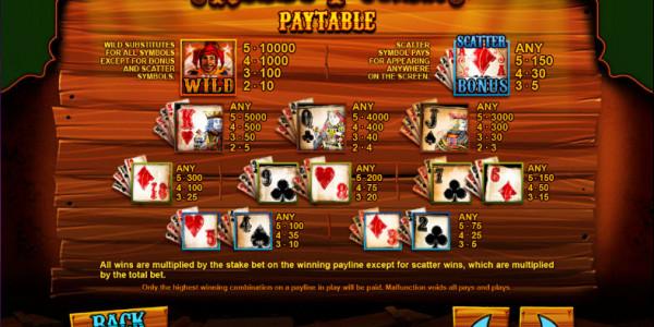 Reely Poker MCPcom Leander Games pay