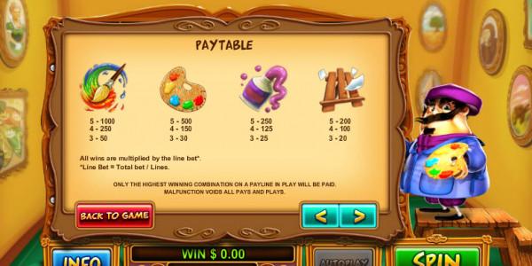 Pablo Picasslot MCPcom Leander Games pay