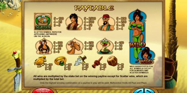 Ali Baba MCPcom Leander Games pay