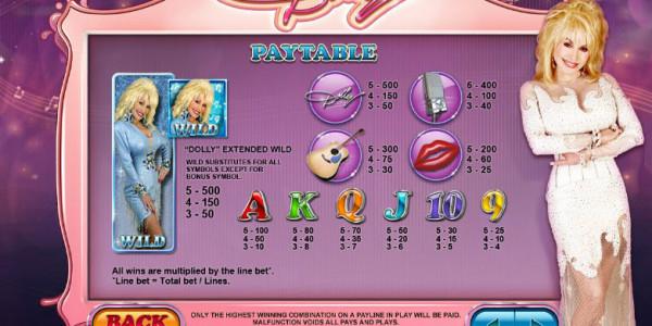 Dolly Parton MCPcom Leander Games pay