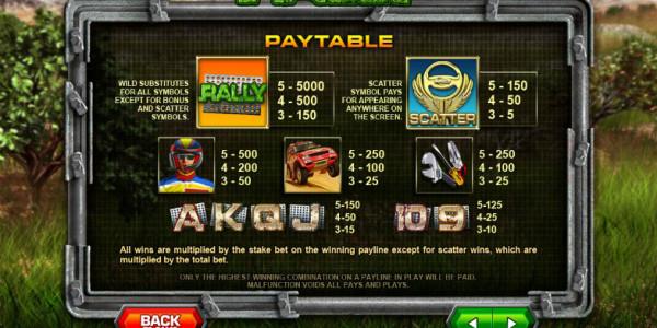 Rally MCPcom Leander Games pay