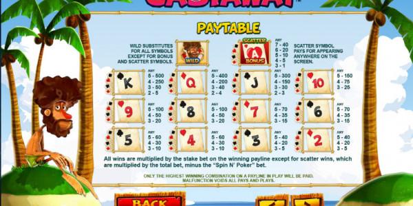 Castaway MCPcom Leander Games pay
