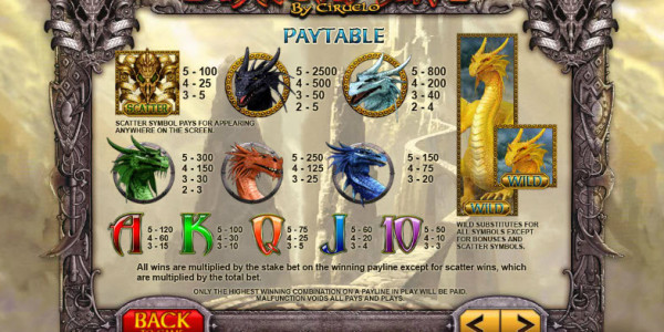 Dragon Slot MCPcom Leander Games pay