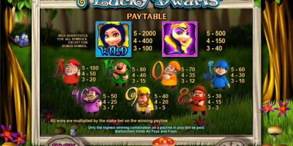 7 Lucky Dwarfs MCPcom Leander Games pay