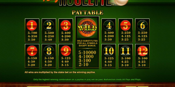 Reely Roulette MCPcom Leander Games pay