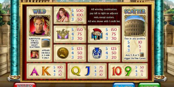 Golden Rome MCPcom Leander Games pay2