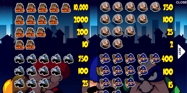Cops N Robbers MCPcom Mazooma Games pay