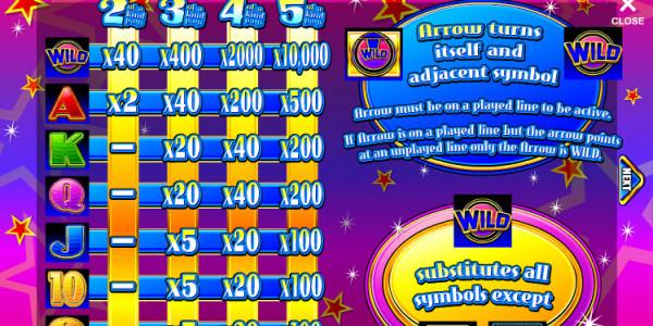 Showtime MCPcom Mazooma Games pay