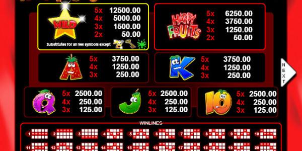 Happy Fruits MCPcom Mazooma Games pay