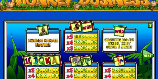 Monkey Business MCPcom Mazooma Games pay