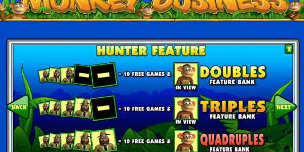 Monkey Business MCPcom Mazooma Games pay2
