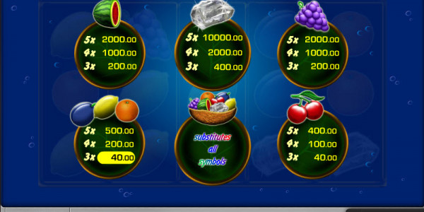 Candy & Fruits MCPcom Merkur Gaming pay
