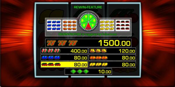 Double Triple Chance MCPcom Merkur Gaming pay