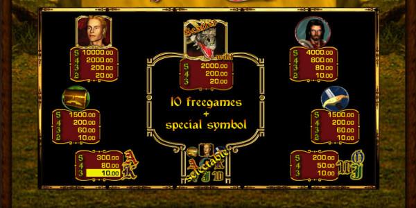 Dragon's Treasure MCPcom Merkur Gaming pay