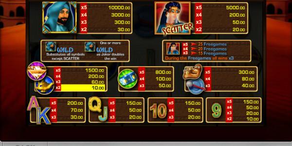 Gold of Persia MCPcom Merkur Gaming pay