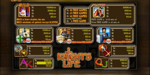 Knight's Life MCPcom Merkur Gaming pay