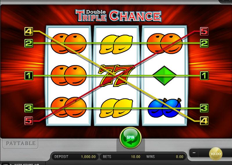 Double Triple Chance MCPcom Merkur Gaming