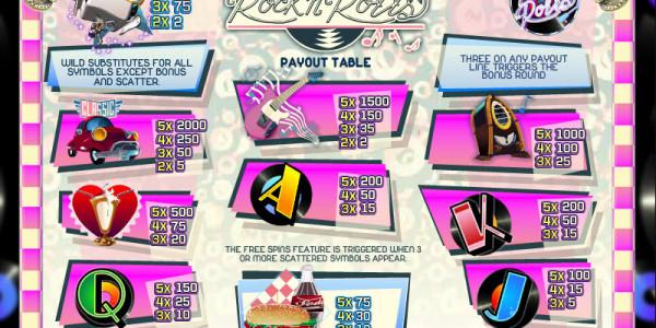Rock n Rolls MCPcom Multislot pay