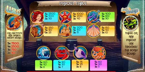 Lucky Mermaid Slots MCPcom Multislot pay