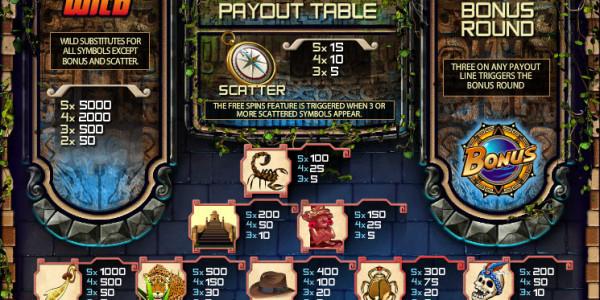 Lost Ruins Treasure MCPcom Multislot pay