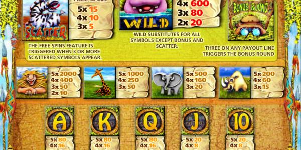 Big Game Safari MCPcom Multislot pay