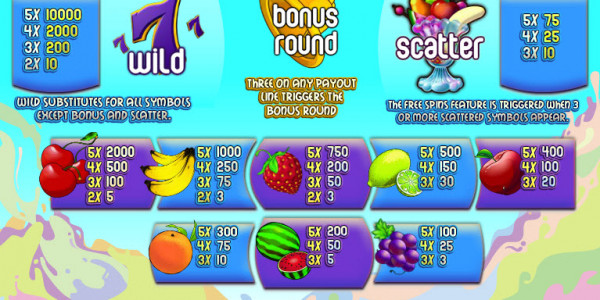 Fruity Fortune Plus MCPcom Multislot pay