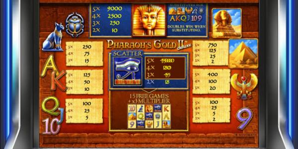 Pharaon's Gold II Deluxe MCPcom Novomatic pay