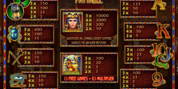 Riches Of Cleopatra MCPcom Novomatic pay