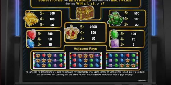 Treasure Jewels MCPcom Novomatic pay