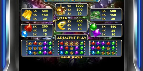 Magic Jewels MCPcom Novomatic pay