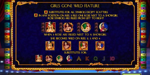 Show Girls MCPcom Novomatic pay2