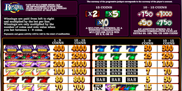 Absolute Super Reels  MCPcom iSoftBet pay