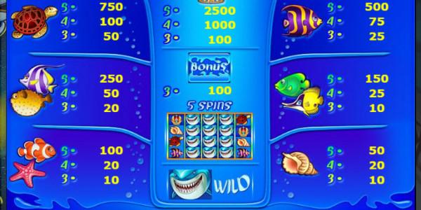 Wild Shark MCPcom Amatic Industries pay