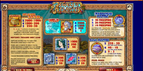 Jewels of Atlantis MCPcom Ash Gaming pay