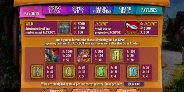 The Glass Slipper MCPcom Ash Gaming pay