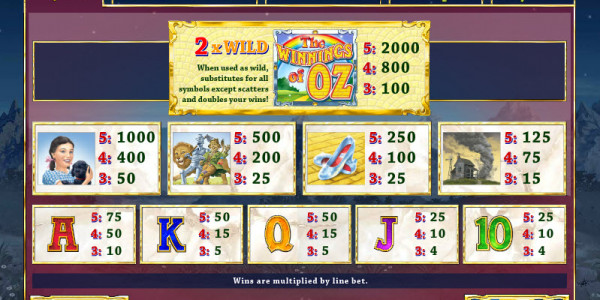 The Winnings of Oz MCPcom Ash Gaming pay