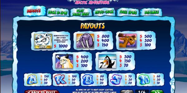 Wild Gambler – Arctic Adventure MCPcom Ash Gaming pay