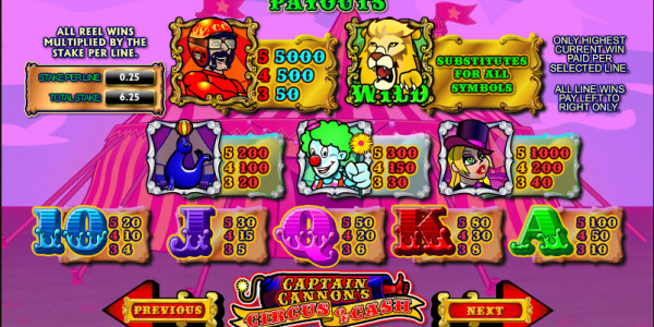 Captain Cannon's Circus of Cash MCPcom Ash Gaming pay