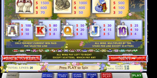 Adventures in Wonderland MCPcom Ash Gaming pay2