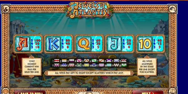 Jewels of Atlantis MCPcom Ash Gaming pay2