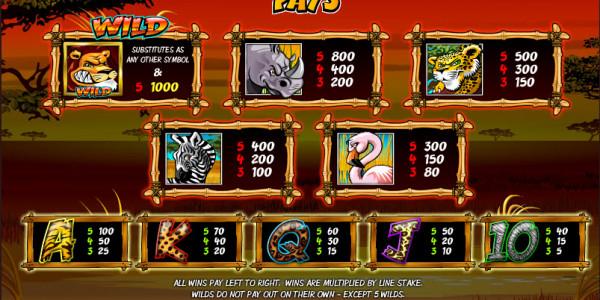 Wild Gambler MCPcom Ash Gaming pay2